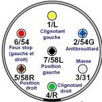 plan raccordement attelage ISO 1724 norme internationale