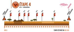 RAG16_GraphEtape_Leg4